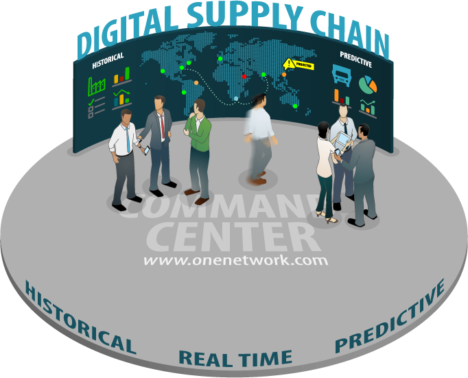 Technology Management Image: Supply Chain Management Solutions