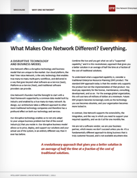 One Network offers companies disruptive technology via a new disruptive business model