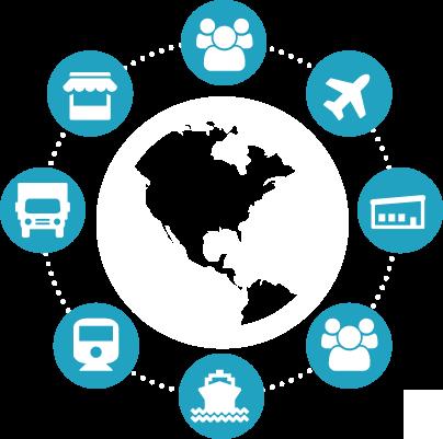 Network Platforms versus ERP in Supply Chain Management