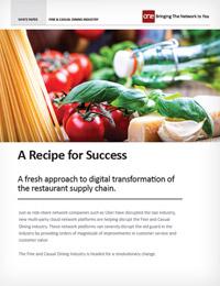 Restaurant Supply Chain Case Study